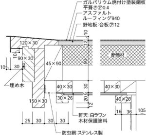 ガルバリウム鋼板屋根のケラバの納まり