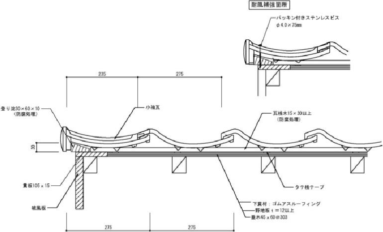 瓦屋根のケラバの納まり